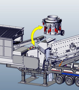 Structure diagram of mobile cone crusher