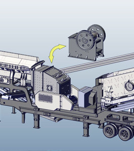 Structure diagram of mobile jaw crusher