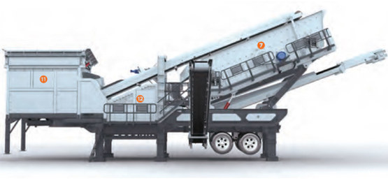 mobile crusher structure